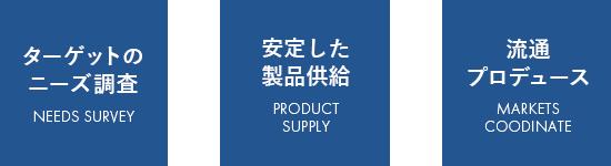 ターゲットの ニーズ調査 安定した 製品供給 流通 プロデュース